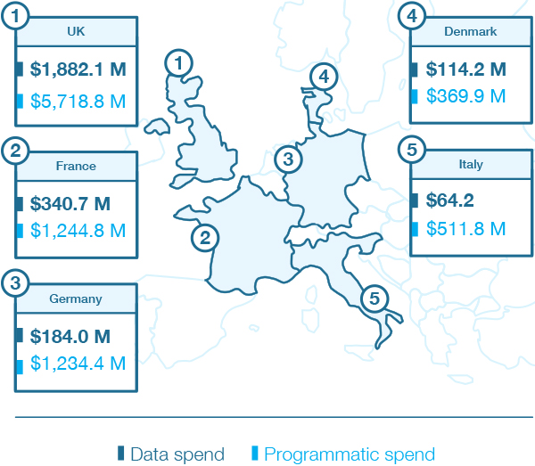 Top 5 programmatic and data markets in Europe
