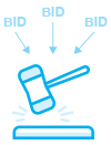 Real-Time Bidding - what is it?