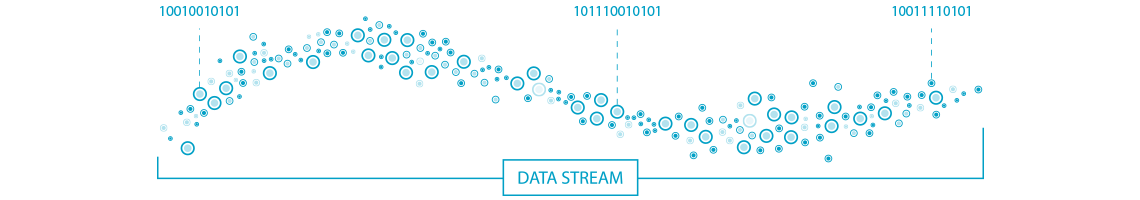 What is Data Stream: definition | Blog OnAudience com