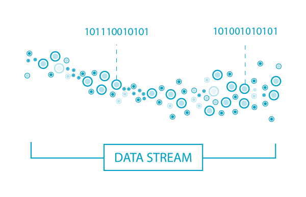 Data Stream how it works