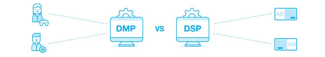 DMP vs DSP description