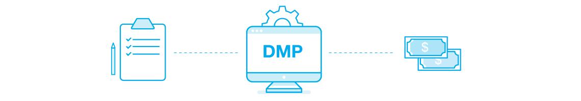 DMP pricing article