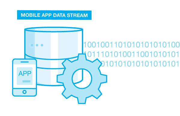 mobile-data-stream-features