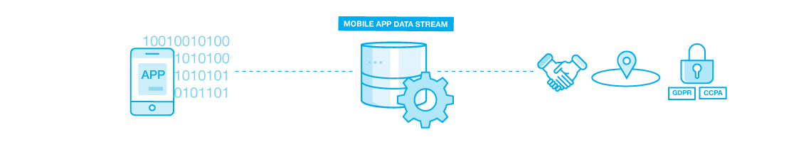 mobile-data-stream-explanation