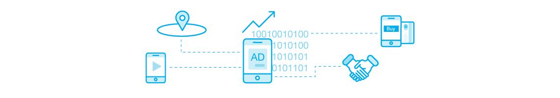 mobile-ads-details