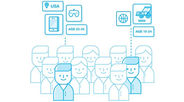 Audience data from programmatic data provider - advertising purposes